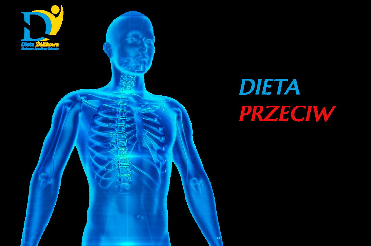 Dieta Żółtkowa – przeciw ZZSK,GPP, RZS